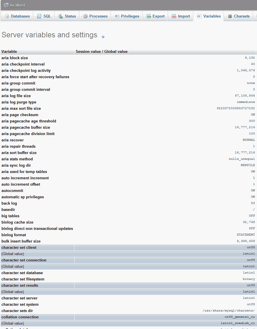 Serious problem with latin extened characters in greek forums